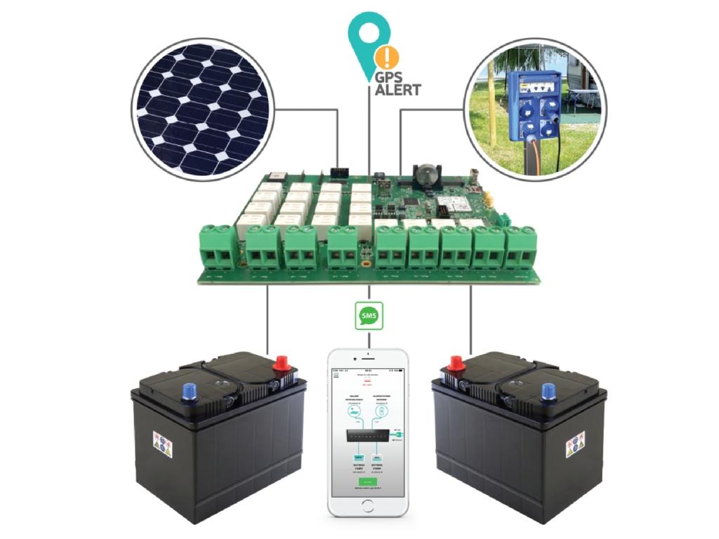 ENERGPOINT sistema
